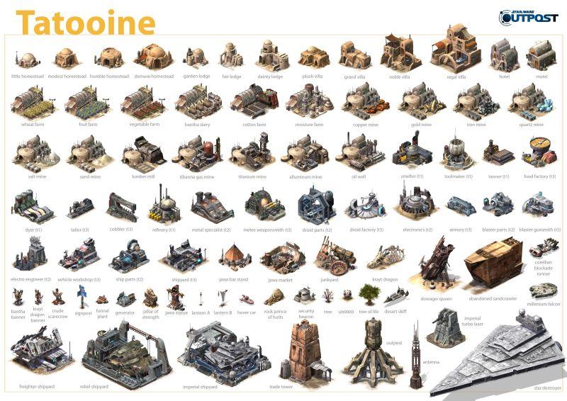 Star Wars Outpost strutture Tatooine