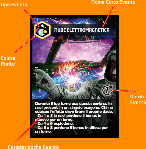 Parsec carte evento
