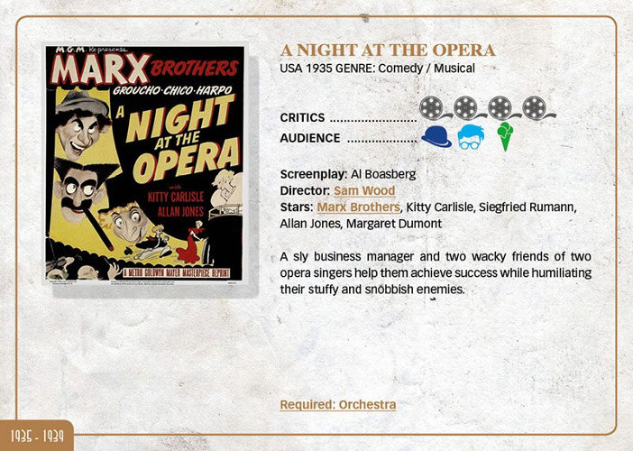 The Producer 1935-1939 A Night at the Opera scheda