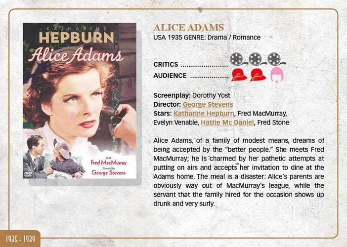 The Producer 1935-1939 Alice Adams scheda